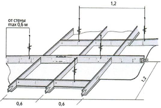 Рис.2. Соединительные элементы подвесной системы