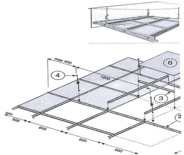 Рис.5. Схема монтажа подвесного потолка
